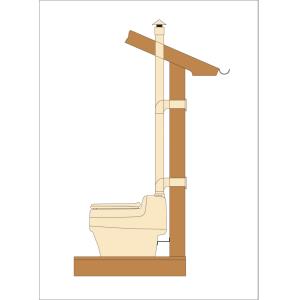 Separett composting toilet venting options